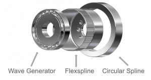 FLEXWAVE Component Structure & Operating Principles